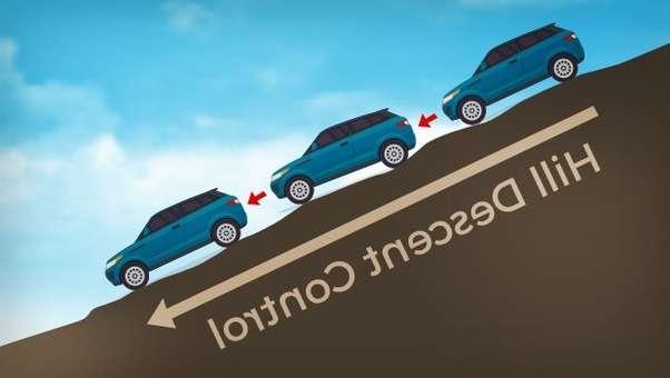 حداکثر سرعت خودرو گیربکس اتوماتیک در سراشیبی